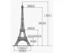 Стиль Эйфелевой башни дал начало конструктивизму? Или он уже родился на знаниях русских?